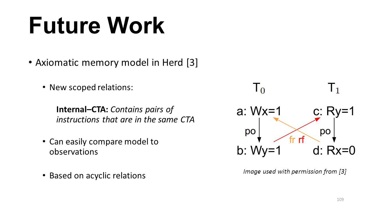Future Work Axiomatic memory model in Herd [3] New scoped relations: